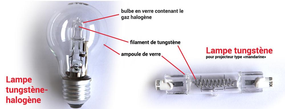 illust lampe tungstene