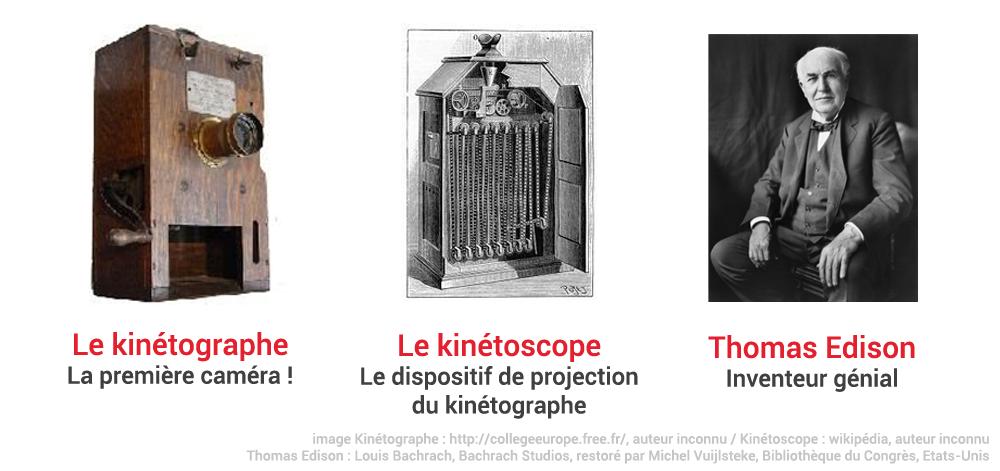 kinetoscope-kinetographe