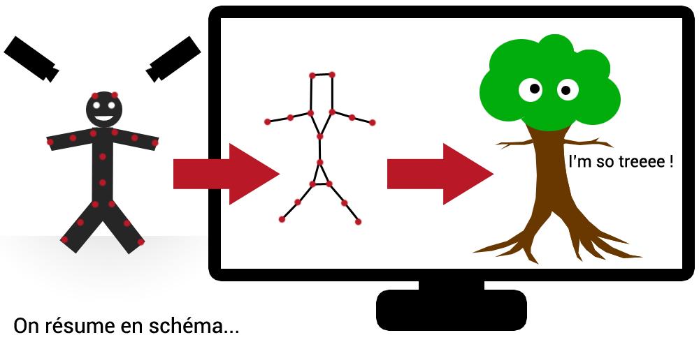 illust motion capture